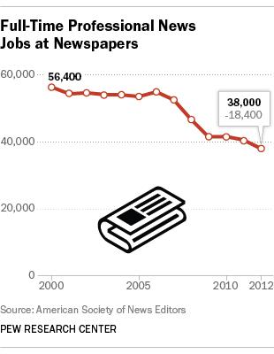 FT_Newspaper_Jobs
